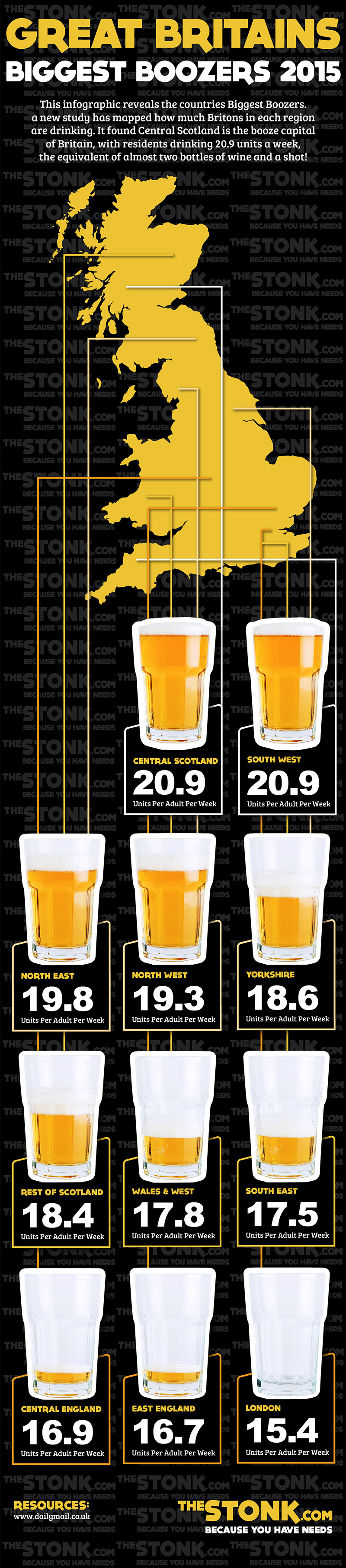 Infograph Alcohol Consumption in the UK